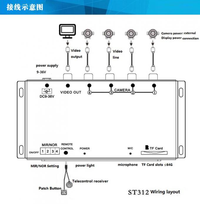 SUNTA-4-CH-mobile-dvr-monitor-recording-wiring-layout